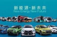 <b>金融厂平台推出新能源汽车分期业务;  招募全川</b>